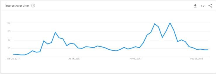 Ethereum Google Trends.jpg